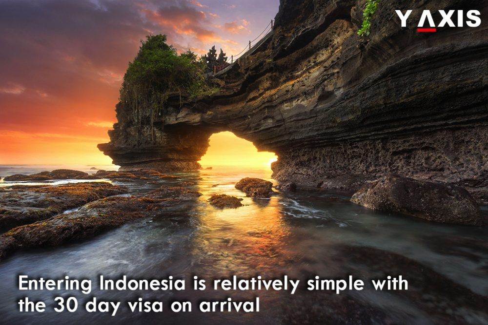 Indonesia Tourist Visa