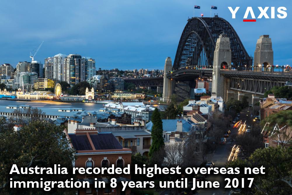 Australia Work Visa