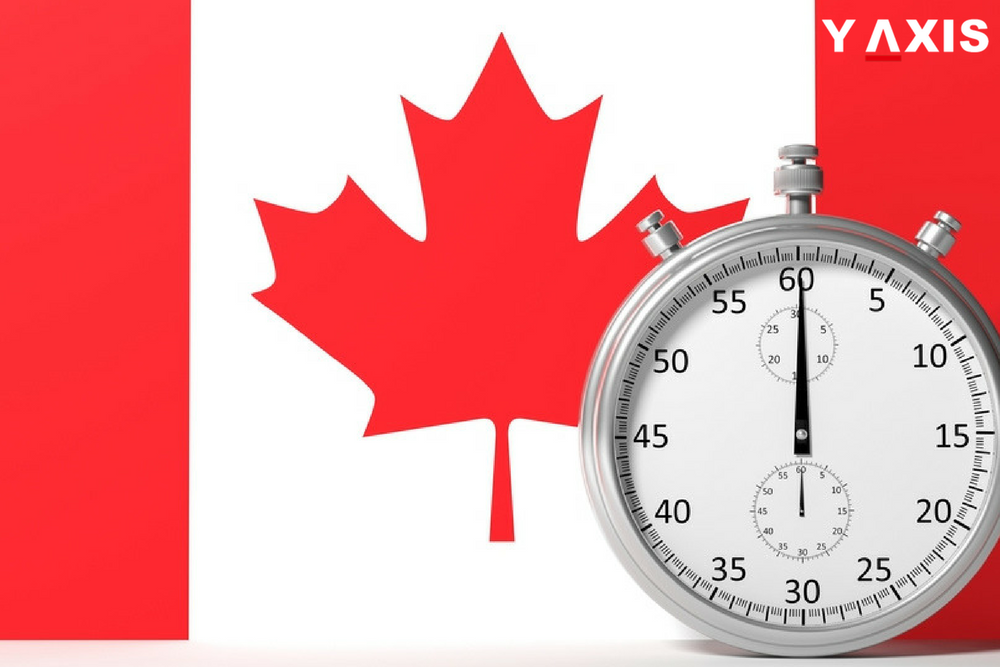 Canada Visa Application Processing Times