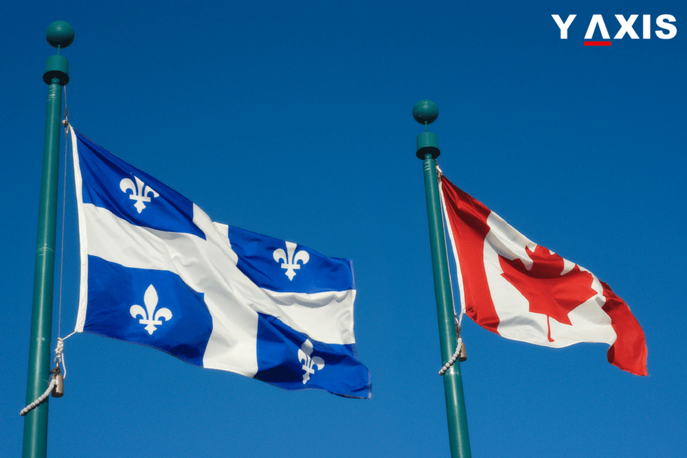Quebec Skilled Worker Selection