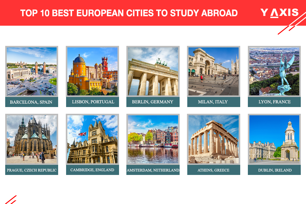 Top 10 best European cities to study abroad