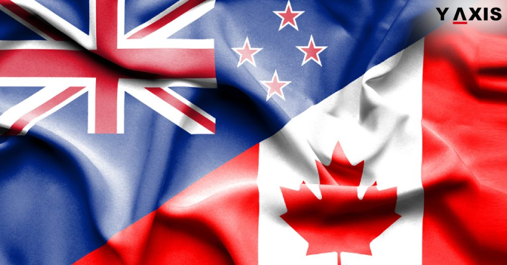 immigrate-Canada or New Zealand
