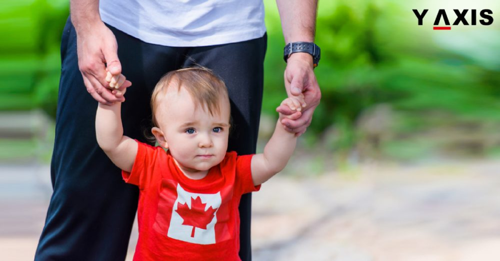 types of Canadian Visas for potential Immigrants