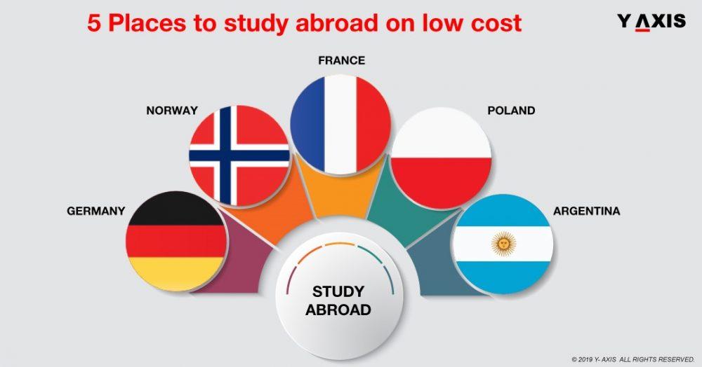 Study Abroad at a Minimal Cos