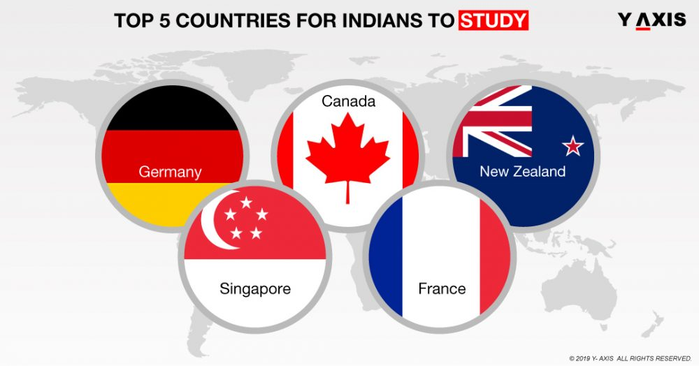 Top 5 countries for Indians to study