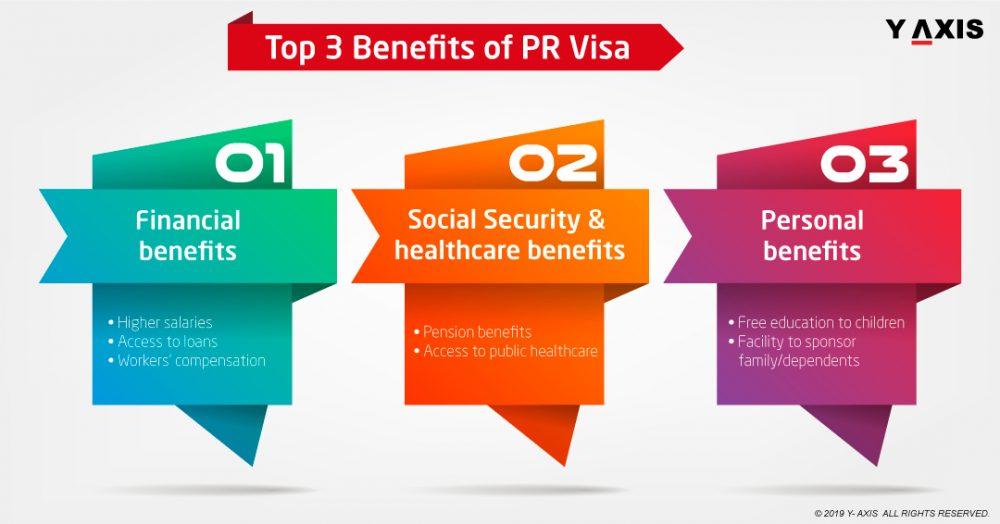 Top-3-Benefits-of-Canadian-PR