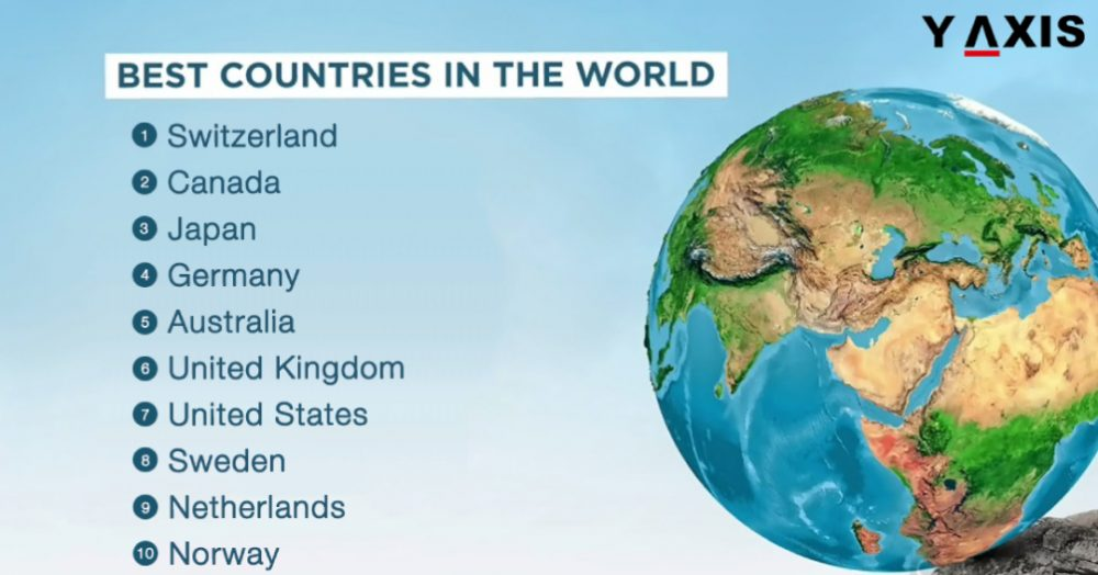 Switzerland is the best country