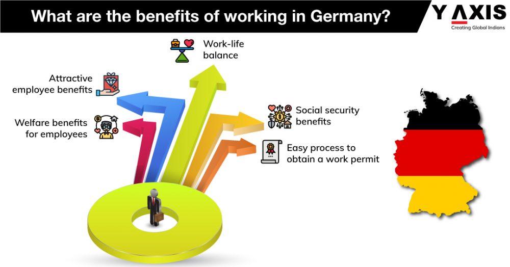 Germany Work Visa