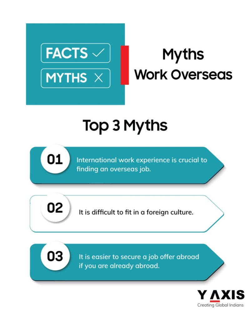 Top 3 myths about work overseas