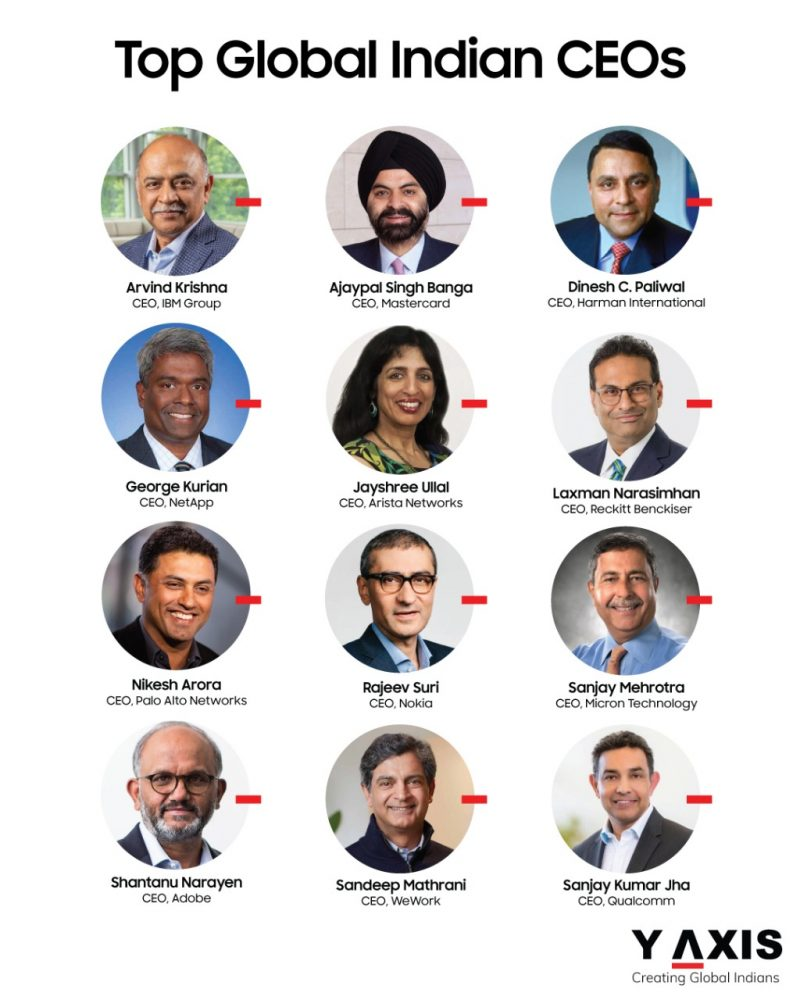 Top Indian CEO's
