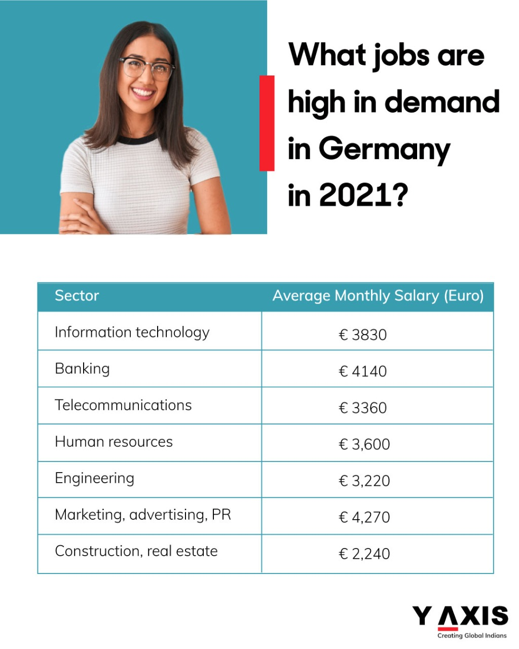 What jobs are in high demand in Germany in 20